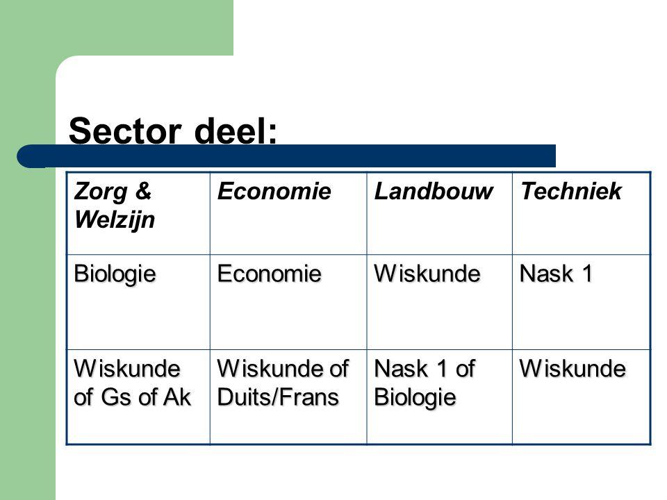 Sector deel: Zorg & Welzijn EconomieLandbouwTechniek BiologieEconomieWiskunde Nask 1 Wiskunde of Gs of Ak Wiskunde of Duits/Frans Nask 1 of Biologie Wiskunde