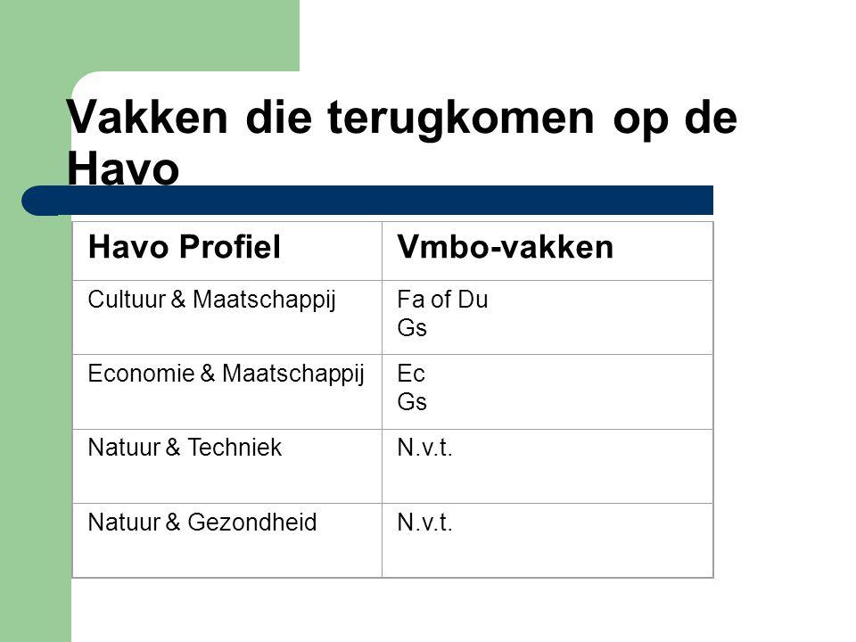 Vakken die terugkomen op de Havo Havo ProfielVmbo-vakken Cultuur & MaatschappijFa of Du Gs Economie & MaatschappijEc Gs Natuur & TechniekN.v.t.