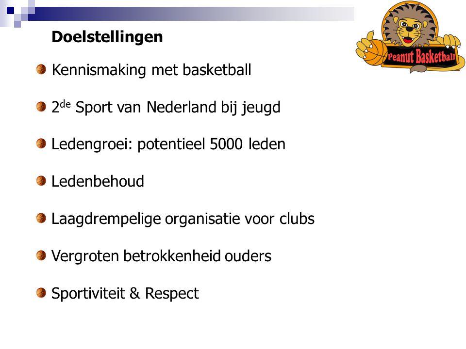 Doelstellingen Kennismaking met basketball 2 de Sport van Nederland bij jeugd Ledengroei: potentieel 5000 leden Ledenbehoud Laagdrempelige organisatie voor clubs Vergroten betrokkenheid ouders Sportiviteit & Respect