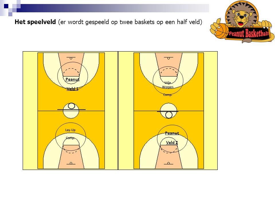 Het speelveld (er wordt gespeeld op twee baskets op een half veld) Peanut Veld 1 Peanut Veld 2 Vrije Worpen Comp.