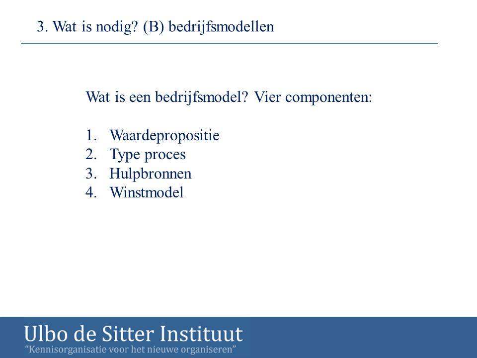 3. Wat is nodig? (B) bedrijfsmodellen Wat is een bedrijfsmodel? Vier componenten: 1.Waardepropositie 2.Type proces 3.Hulpbronnen 4.Winstmodel