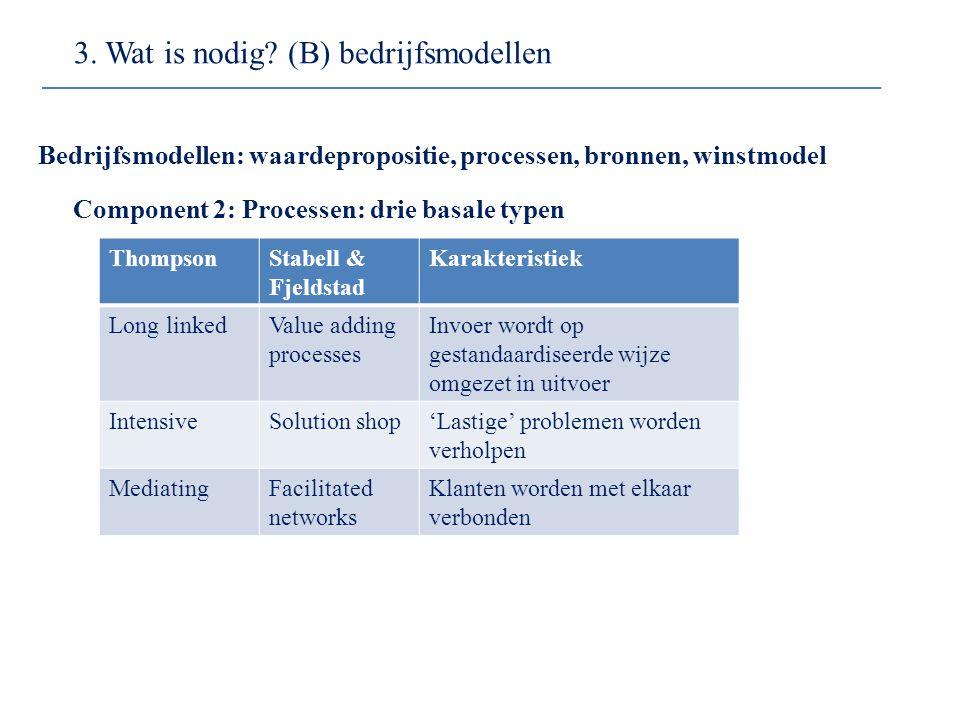 Component 2: Processen: drie basale typen 3. Wat is nodig? (B) bedrijfsmodellen ThompsonStabell & Fjeldstad Karakteristiek Long linkedValue adding pro