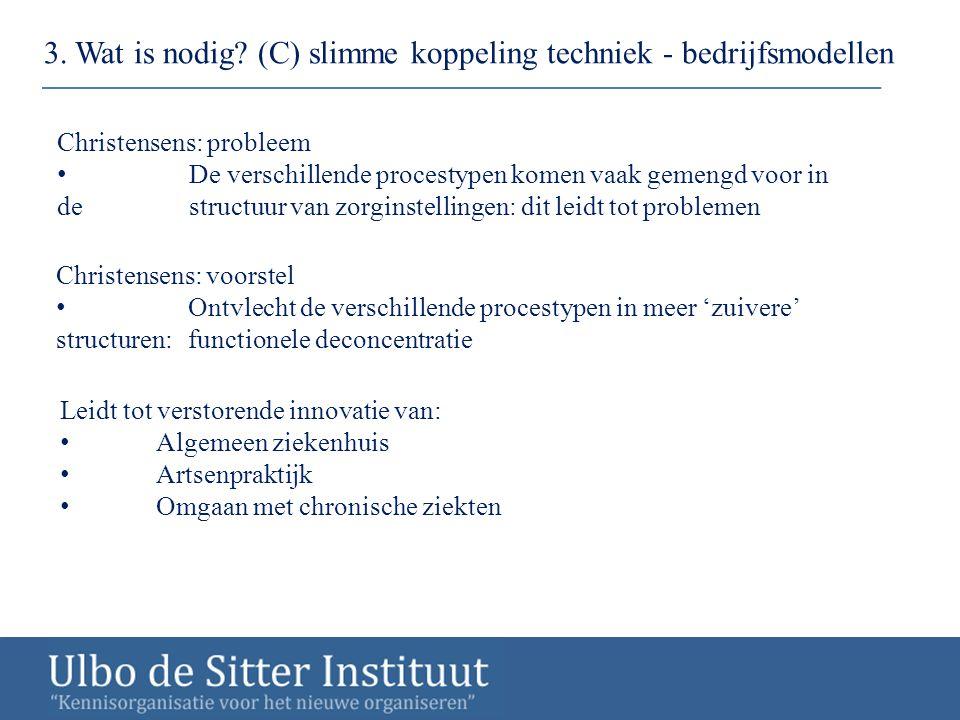 3. Wat is nodig? (C) slimme koppeling techniek - bedrijfsmodellen Leidt tot verstorende innovatie van: Algemeen ziekenhuis Artsenpraktijk Omgaan met c