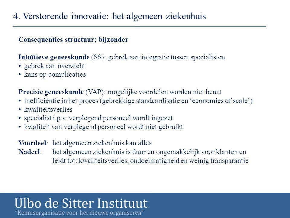 Consequenties structuur: bijzonder Intuïtieve geneeskunde (SS): gebrek aan integratie tussen specialisten gebrek aan overzicht kans op complicaties Pr