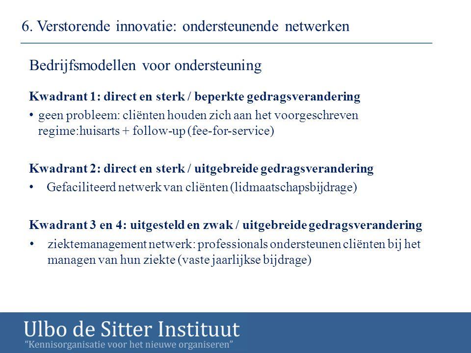 6. Verstorende innovatie: ondersteunende netwerken Kwadrant 1: direct en sterk / beperkte gedragsverandering geen probleem: cliënten houden zich aan h