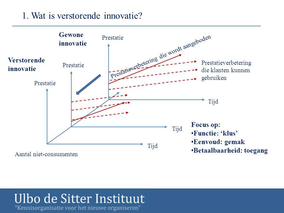1. Wat is verstorende innovatie? Tijd Prestatie Tijd Prestatieverbetering die wordt aangeboden Prestatieverbetering die klanten kunnen gebruiken Aanta