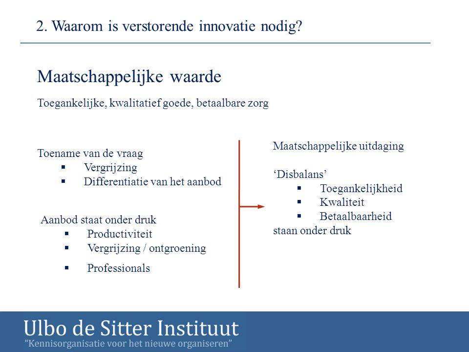 2. Waarom is verstorende innovatie nodig? Aanbod staat onder druk  Productiviteit  Vergrijzing / ontgroening  Professionals Maatschappelijke waarde