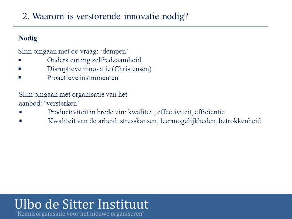 Nodig Slim omgaan met de vraag: 'dempen'  Ondersteuning zelfredzaamheid  Disruptieve innovatie (Christensen)  Proactieve instrumenten Slim omgaan m