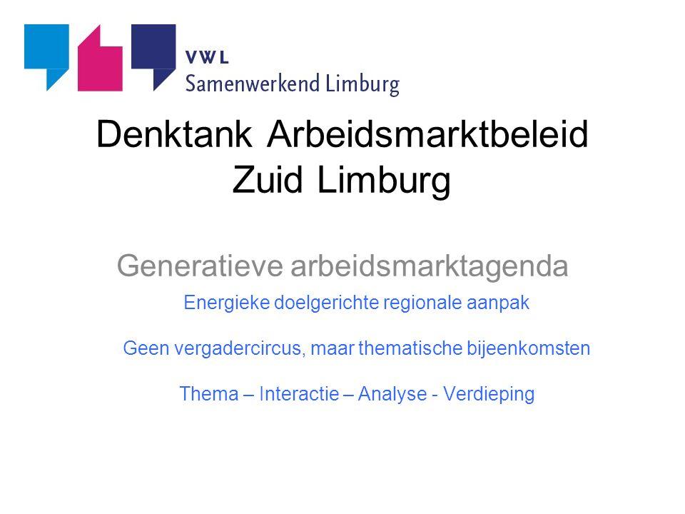 Denktank Arbeidsmarktbeleid Zuid Limburg Generatieve arbeidsmarktagenda Energieke doelgerichte regionale aanpak Geen vergadercircus, maar thematische