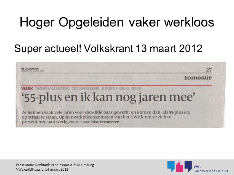 Hoger Opgeleiden vaker werkloos Super actueel! Volkskrant 13 maart 2012 Presentatie Denktank Arbeidsmarkt Zuid Limburg VWL ontbijtsessie 14 maart 2012