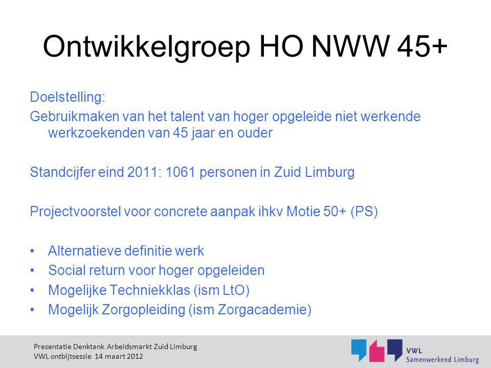 Ontwikkelgroep HO NWW 45+ Doelstelling: Gebruikmaken van het talent van hoger opgeleide niet werkende werkzoekenden van 45 jaar en ouder Standcijfer e