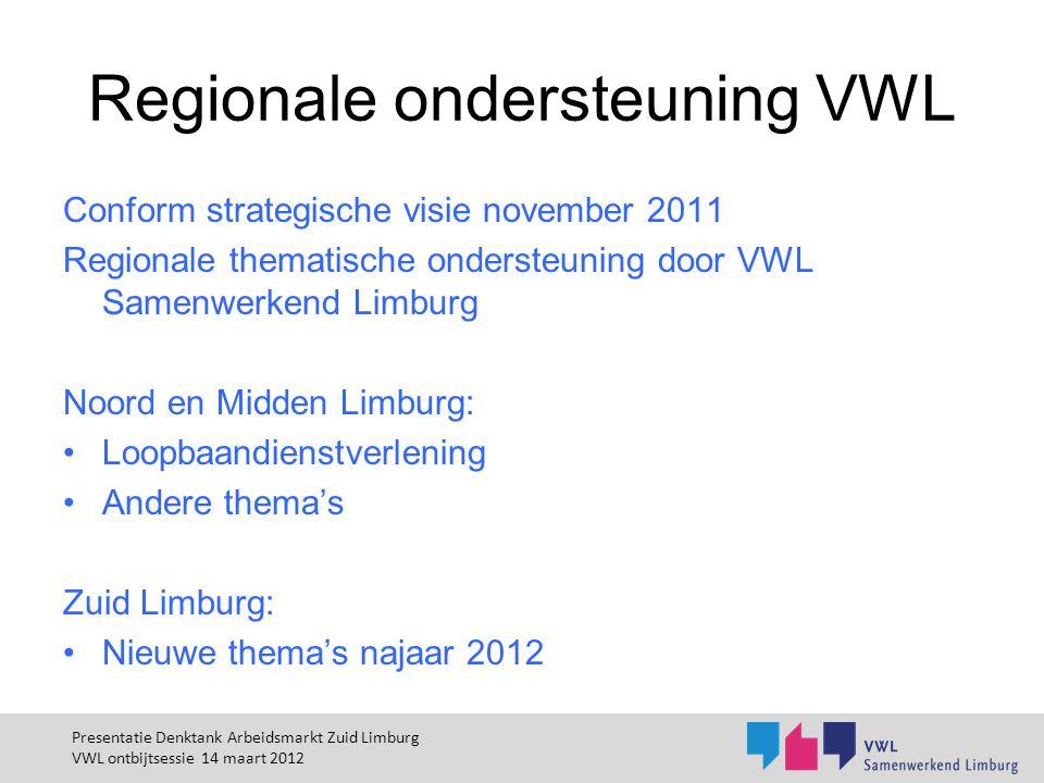 Regionale ondersteuning VWL Conform strategische visie november 2011 Regionale thematische ondersteuning door VWL Samenwerkend Limburg Noord en Midden