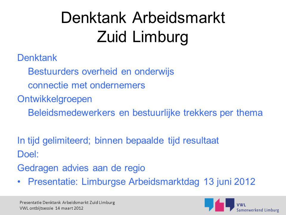 Denktank Arbeidsmarkt Zuid Limburg Denktank Bestuurders overheid en onderwijs connectie met ondernemers Ontwikkelgroepen Beleidsmedewerkers en bestuur
