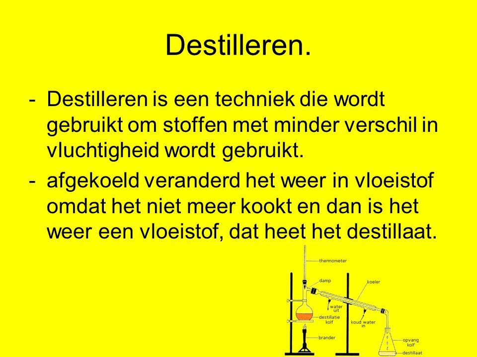 Destilleren. -Destilleren is een techniek die wordt gebruikt om stoffen met minder verschil in vluchtigheid wordt gebruikt. -afgekoeld veranderd het w