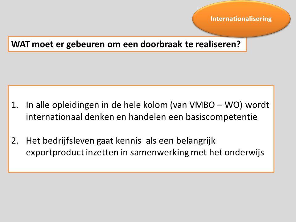 Agro Opleidingshuis www.ontwikkelscan.nl
