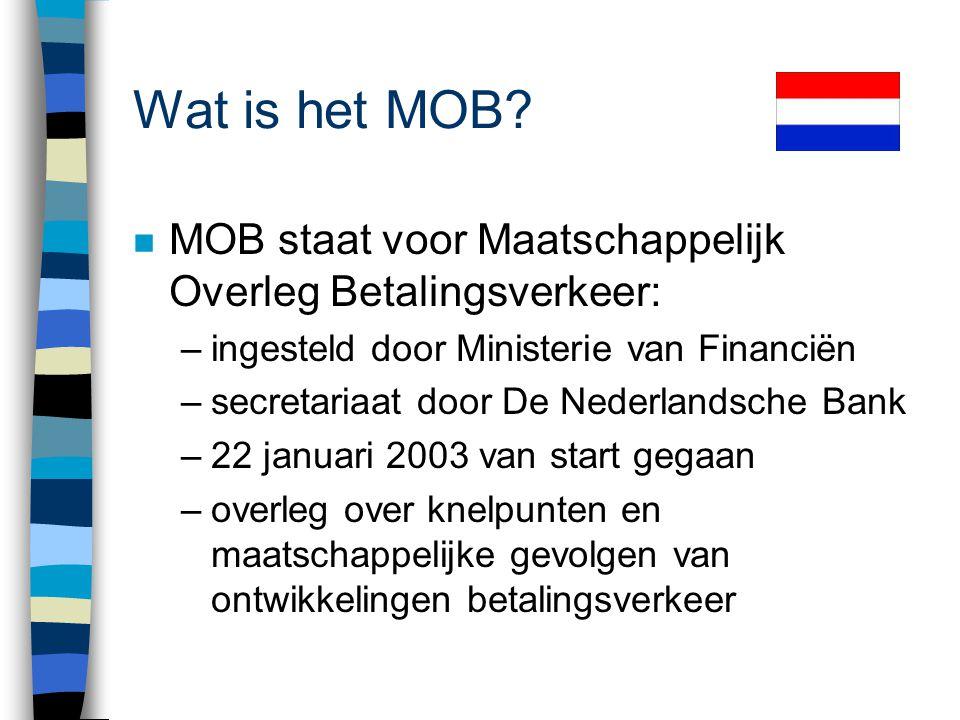 En Nederland dan ? n Interne onderzoeken en pilots bij Interpay en banken n Oriëntatiebijeenkomst door toonbank- instellingen n Eerste conferentie ove