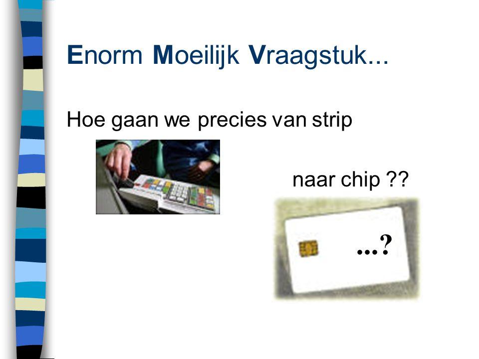 Europay, Mastercard en Visa n Beveiligen met IC-chip (1993) n Opstellen EMV standaard (1996) –Huidige versie 4.0 (2000) n 4 Boeken dik met techniek –V