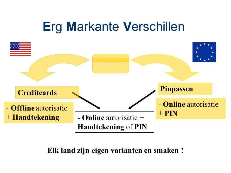 Erg Markante Verschillen - Online autorisatie + Handtekening of PIN Elk land zijn eigen varianten en smaken .