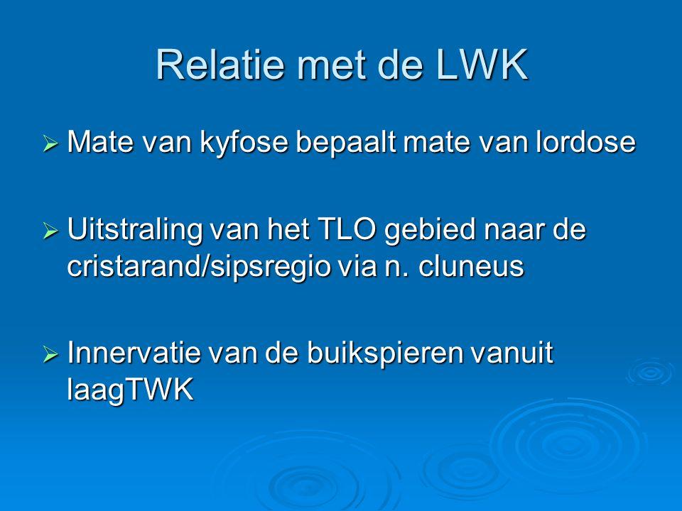 Relatie met de LWK  Mate van kyfose bepaalt mate van lordose  Uitstraling van het TLO gebied naar de cristarand/sipsregio via n. cluneus  Innervati
