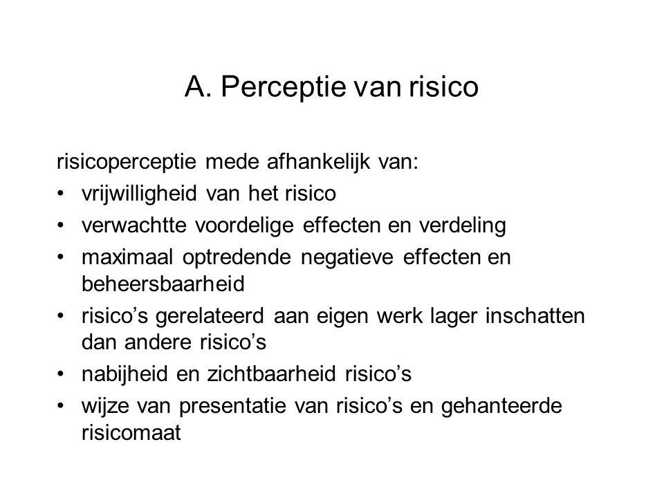 A. Perceptie van risico risicoperceptie mede afhankelijk van: vrijwilligheid van het risico verwachtte voordelige effecten en verdeling maximaal optre