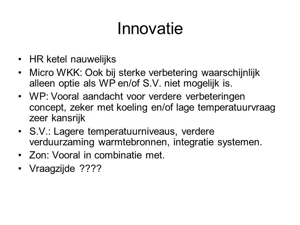 Innovatie HR ketel nauwelijks Micro WKK: Ook bij sterke verbetering waarschijnlijk alleen optie als WP en/of S.V. niet mogelijk is. WP: Vooral aandach