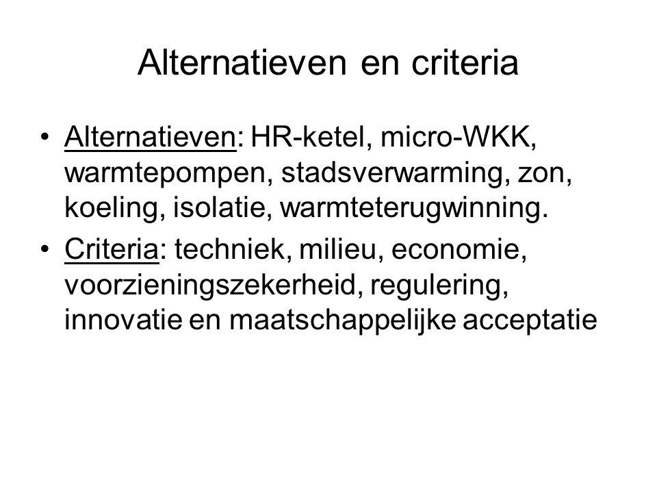 Alternatieven en criteria Alternatieven: HR-ketel, micro-WKK, warmtepompen, stadsverwarming, zon, koeling, isolatie, warmteterugwinning. Criteria: tec