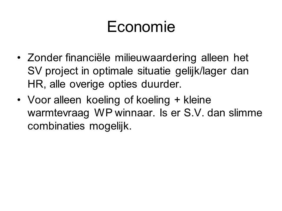 Economie Zonder financiële milieuwaardering alleen het SV project in optimale situatie gelijk/lager dan HR, alle overige opties duurder. Voor alleen k