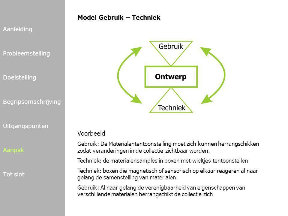 Aanleiding Probleemstelling Doelstelling Begripsomschrijving Uitgangspunten Aanpak Tot slot Model Gebruik – Techniek Voorbeeld Gebruik: De Materialent