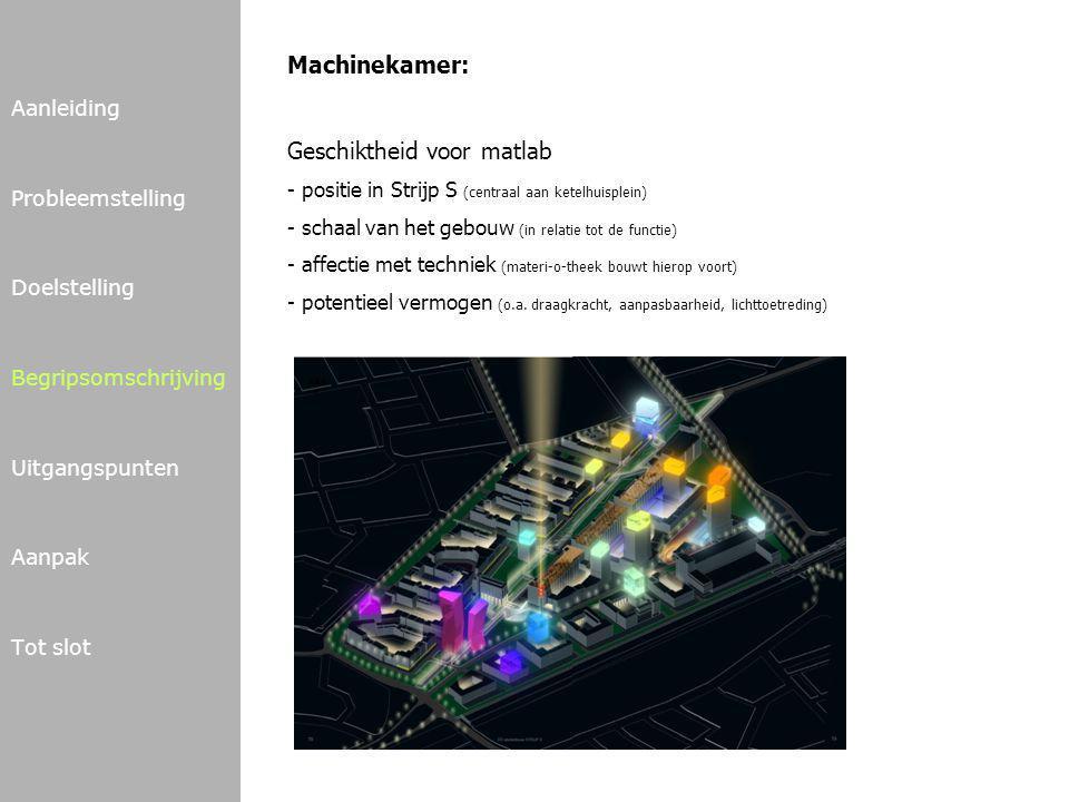 Aanleiding Probleemstelling Doelstelling Begripsomschrijving Uitgangspunten Aanpak Tot slot Machinekamer: Geschiktheid voor matlab - positie in Strijp