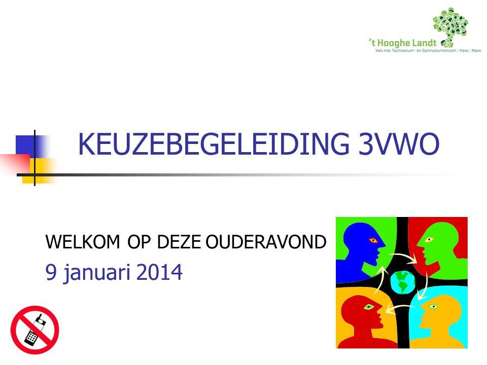 KEUZEBEGELEIDING 3VWO WELKOM OP DEZE OUDERAVOND 9 januari 2014