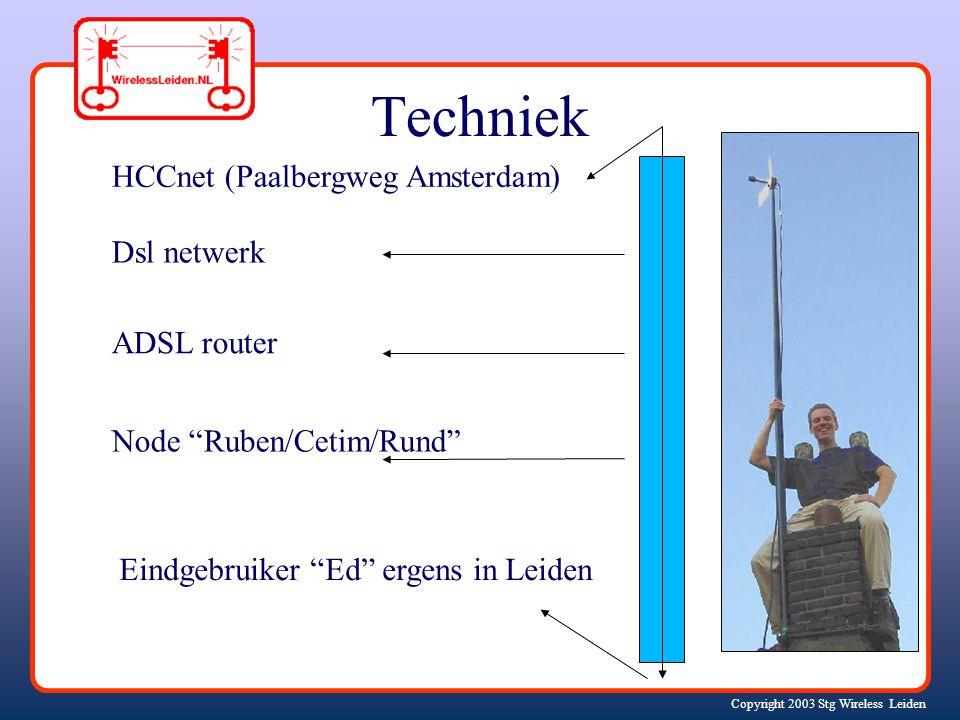 Copyright 2003 Stg Wireless Leiden Techniek HCCnet (Paalbergweg Amsterdam) Dsl netwerk ADSL router Node Ruben/Cetim/Rund Eindgebruiker Ed ergens in Leiden