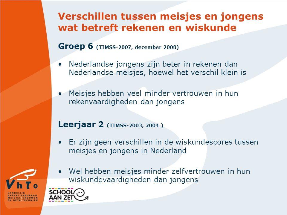 Verschillen tussen meisjes en jongens wat betreft rekenen en wiskunde Groep 6 (TIMSS-2007, december 2008) Nederlandse jongens zijn beter in rekenen dan Nederlandse meisjes, hoewel het verschil klein is Meisjes hebben veel minder vertrouwen in hun rekenvaardigheden dan jongens Leerjaar 2 (TIMSS-2003, 2004 ) Er zijn geen verschillen in de wiskundescores tussen meisjes en jongens in Nederland Wel hebben meisjes minder zelfvertrouwen in hun wiskundevaardigheden dan jongens