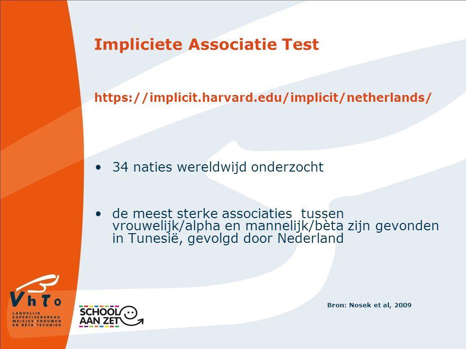 Impliciete Associatie Test https://implicit.harvard.edu/implicit/netherlands/ 34 naties wereldwijd onderzocht de meest sterke associaties tussen vrouwelijk/alpha en mannelijk/bèta zijn gevonden in Tunesië, gevolgd door Nederland Bron: Nosek et al, 2009