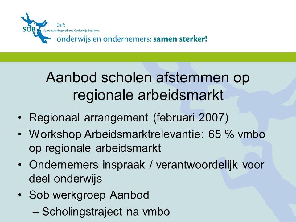 Regionaal arrangement (februari 2007) Workshop Arbeidsmarktrelevantie: 65 % vmbo op regionale arbeidsmarkt Ondernemers inspraak / verantwoordelijk voo