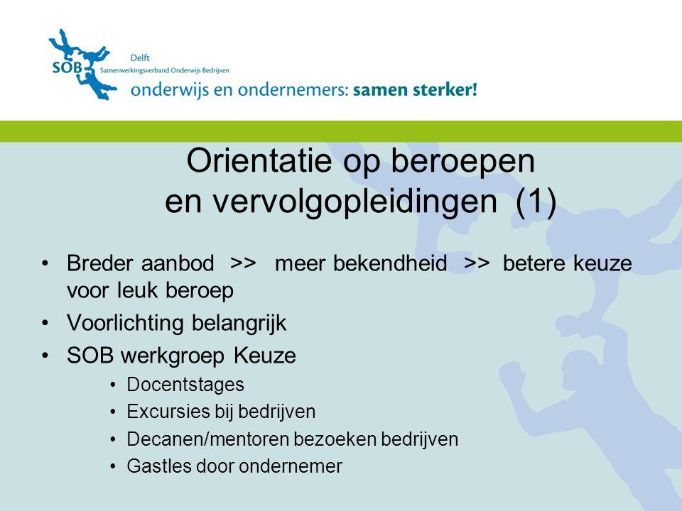 Orientatie On Stage (2 / 4) VMBO carrousel (3)