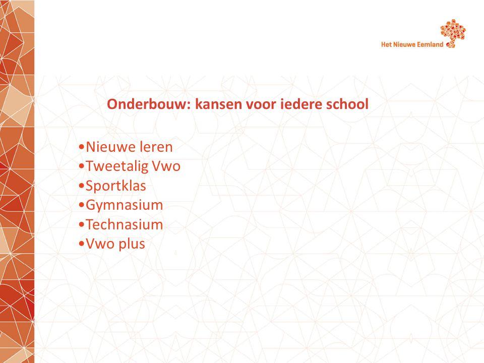 Onderbouw: kansen voor iedere school Nieuwe leren Tweetalig Vwo Sportklas Gymnasium Technasium Vwo plus