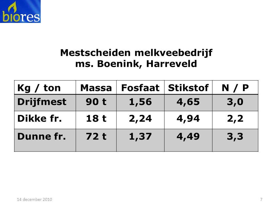 Mestscheiden melkveebedrijf ms. Boenink, Harreveld Kg / tonMassaFosfaatStikstofN / P Drijfmest90 t1,564,653,0 Dikke fr.18 t2,244,942,2 Dunne fr.72 t1,