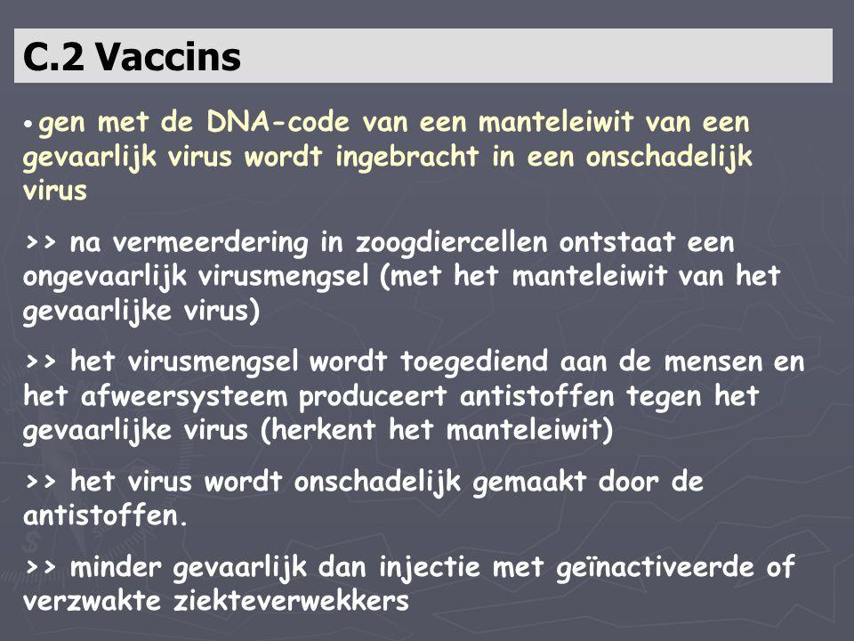 C.2 Vaccins gen met de DNA-code van een manteleiwit van een gevaarlijk virus wordt ingebracht in een onschadelijk virus >> na vermeerdering in zoogdie