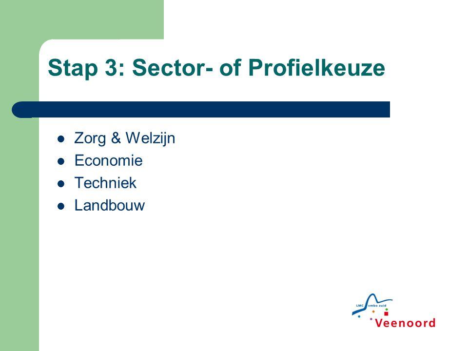 Stap 3: Sector- of Profielkeuze Zorg & Welzijn Economie Techniek Landbouw