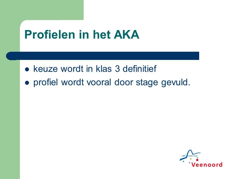Profielen in het AKA keuze wordt in klas 3 definitief profiel wordt vooral door stage gevuld.
