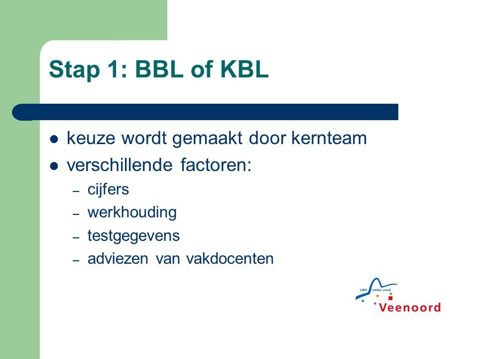 Stap 1: BBL of KBL keuze wordt gemaakt door kernteam verschillende factoren: – cijfers – werkhouding – testgegevens – adviezen van vakdocenten