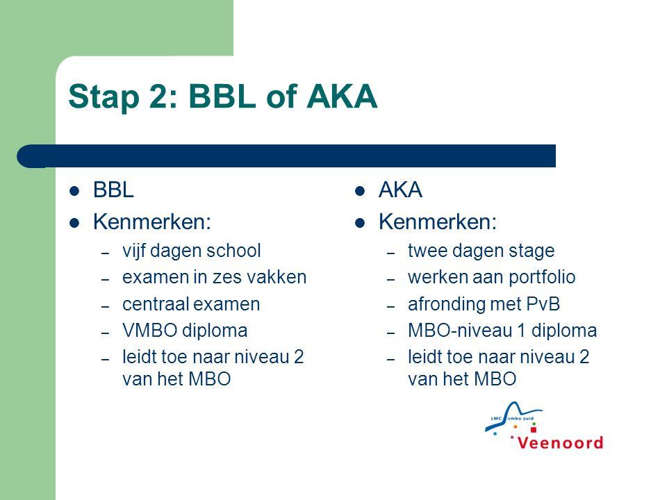 Stap 2: BBL of AKA BBL Kenmerken: – vijf dagen school – examen in zes vakken – centraal examen – VMBO diploma – leidt toe naar niveau 2 van het MBO AKA Kenmerken: – twee dagen stage – werken aan portfolio – afronding met PvB – MBO-niveau 1 diploma – leidt toe naar niveau 2 van het MBO