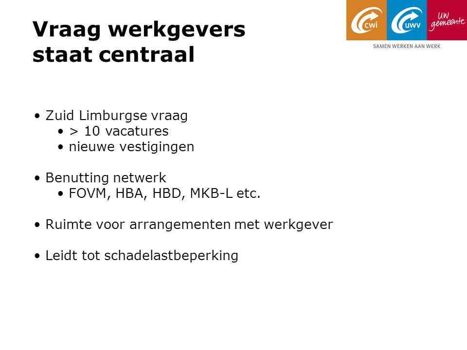 Vraag werkgevers staat centraal Zuid Limburgse vraag > 10 vacatures nieuwe vestigingen Benutting netwerk FOVM, HBA, HBD, MKB-L etc.