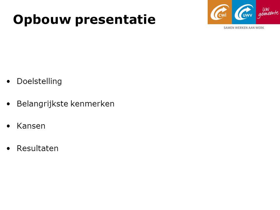 Doelstelling Belangrijkste kenmerken Kansen Resultaten Opbouw presentatie