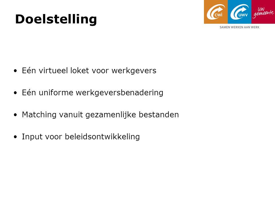 Werkplein Zuid Limburg Heerlen Maastricht Sittard-Geleen Tripool