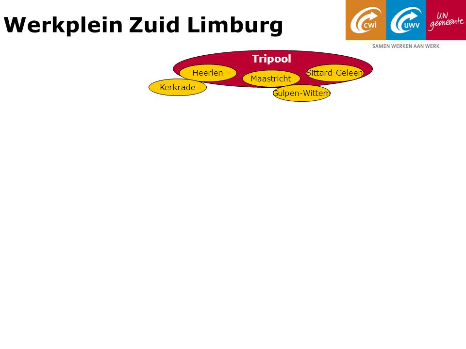 Werkplein Zuid Limburg Heerlen Maastricht Sittard-Geleen Tripool Kerkrade Gulpen-Wittem