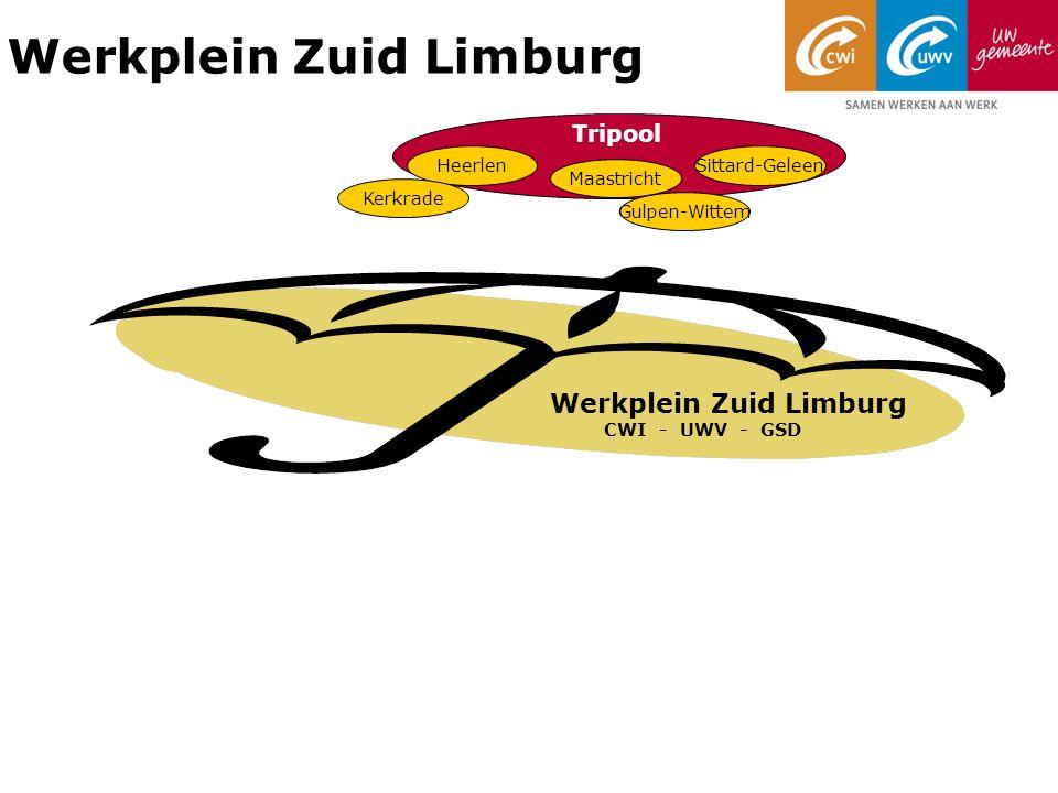 Werkplein Zuid Limburg Werkplein Zuid Limburg CWI - UWV - GSD Heerlen Maastricht Sittard-Geleen Tripool Kerkrade Gulpen-Wittem