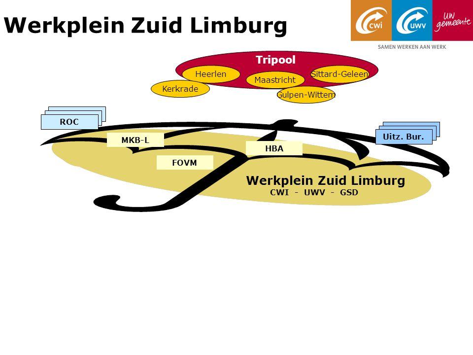 Werkplein Zuid Limburg Werkplein Zuid Limburg CWI - UWV - GSD Heerlen Maastricht Sittard-Geleen Tripool Kerkrade Gulpen-Wittem Uitz.