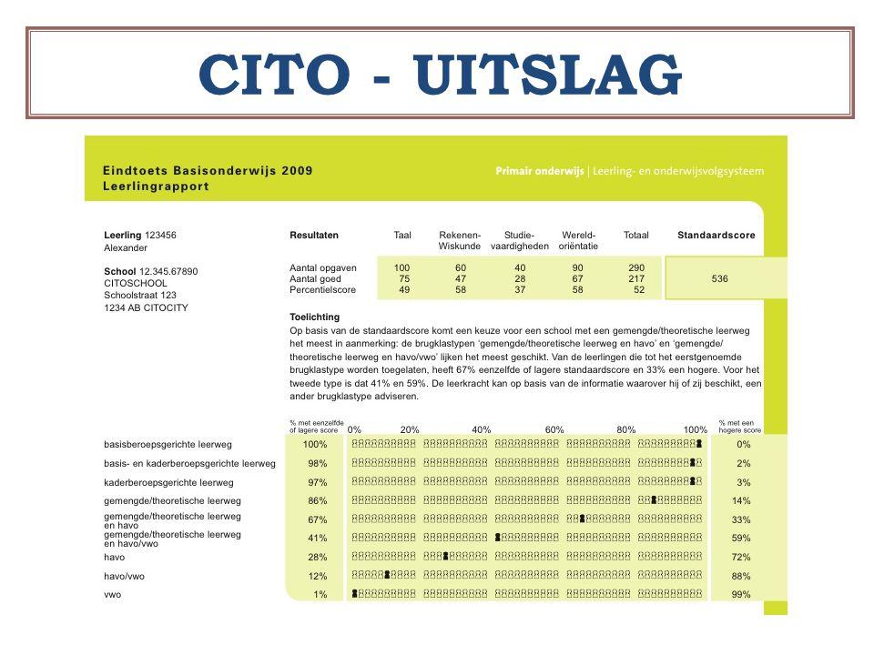 CITO - UITSLAG
