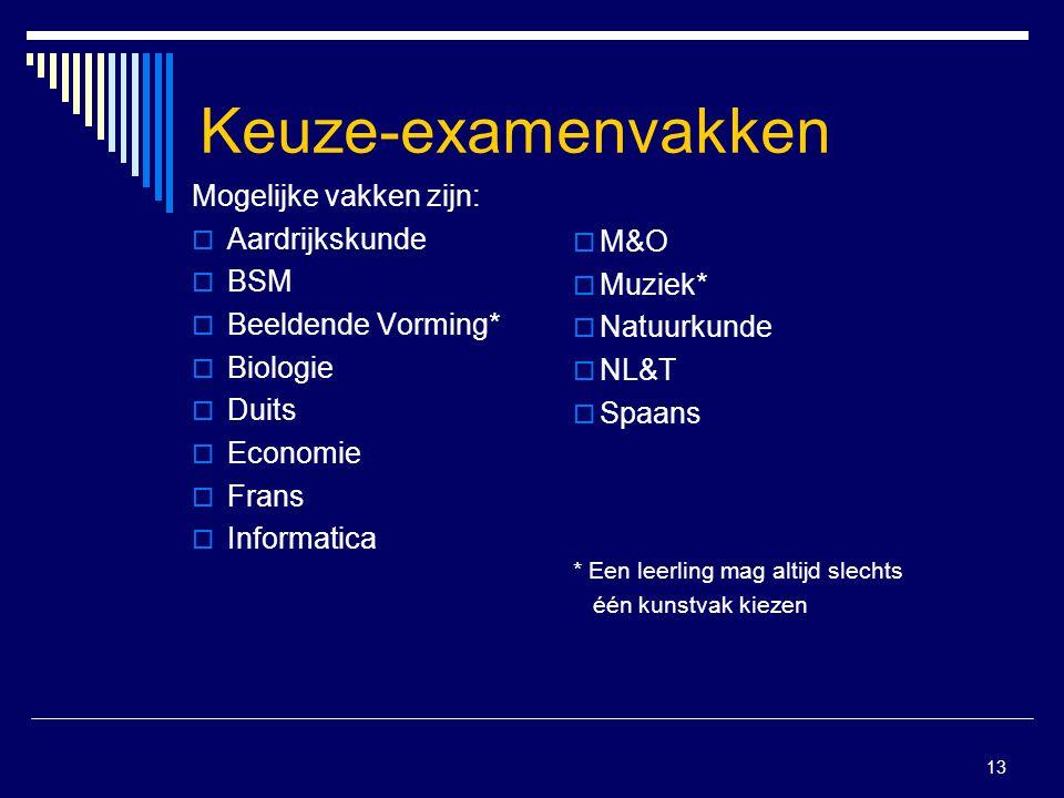13 Keuze-examenvakken Mogelijke vakken zijn:  Aardrijkskunde  BSM  Beeldende Vorming*  Biologie  Duits  Economie  Frans  Informatica  M&O  Muziek*  Natuurkunde  NL&T  Spaans * Een leerling mag altijd slechts één kunstvak kiezen